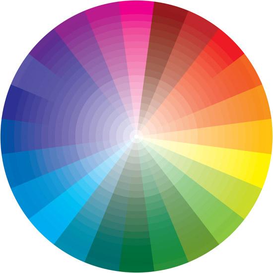 paint colour wheel